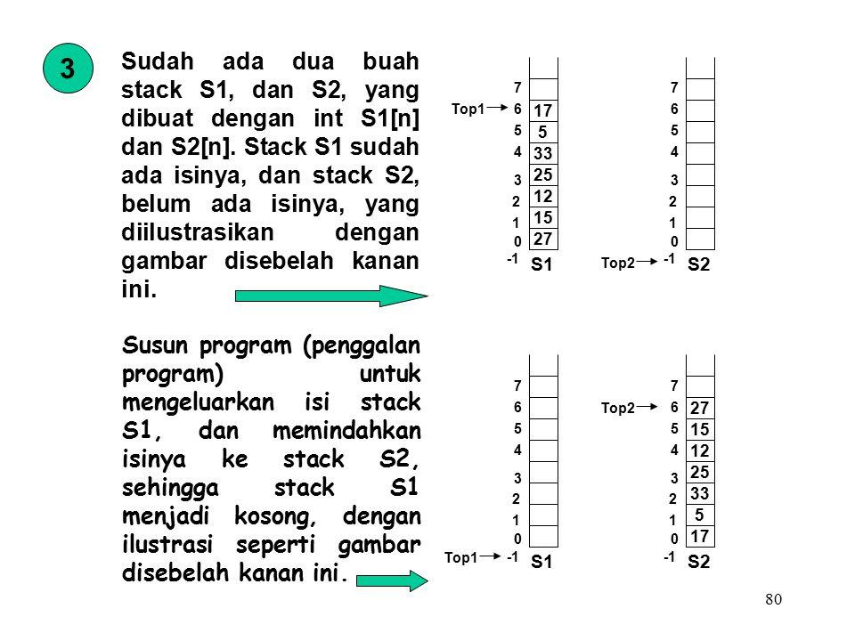 80 3 Sudah ada dua buah stack S1, dan S2, yang dibuat dengan int S1[n] dan S2[n]. Stack S1 sudah ada isinya, dan stack S2, belum ada isinya, yang diil