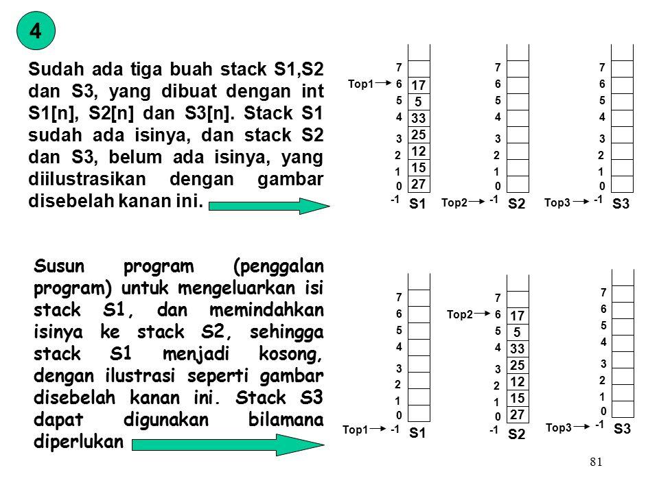 81 4 Sudah ada tiga buah stack S1,S2 dan S3, yang dibuat dengan int S1[n], S2[n] dan S3[n]. Stack S1 sudah ada isinya, dan stack S2 dan S3, belum ada