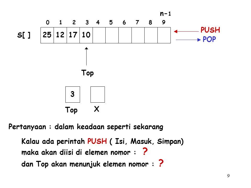 9 0 1 2 3 4 5 6 7 8 9 n- 1 Top X 3 25121710 S[ ] Pertanyaan : dalam keadaan seperti sekarang Kalau ada perintah PUSH ( Isi, Masuk, Simpan) maka akan diisi di elemen nomor : .