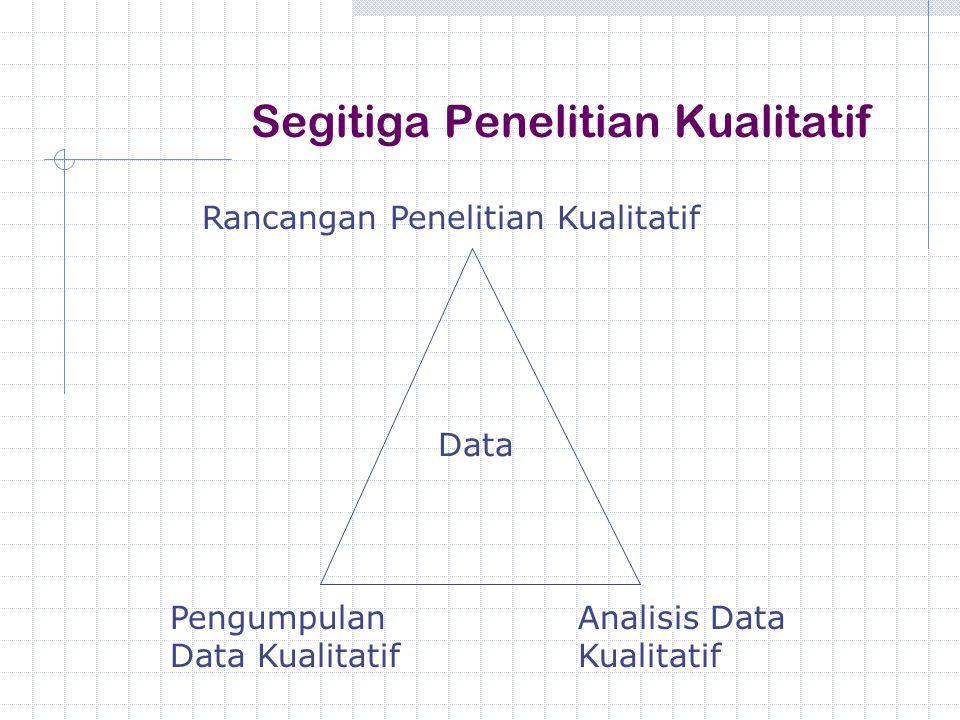 Segitiga Penelitian Kualitatif Data Rancangan Penelitian Kualitatif Pengumpulan Data Kualitatif Analisis Data Kualitatif