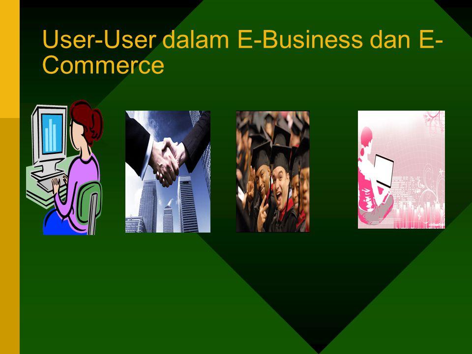 User-User dalam E-Business dan E- Commerce