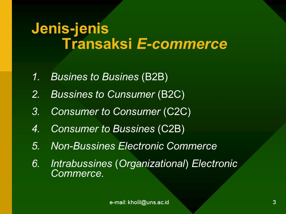 e-mail: kholil@uns.ac.id 3 Jenis-jenis Transaksi E-commerce 1.Busines to Busines (B2B) 2.Bussines to Cunsumer (B2C) 3.Consumer to Consumer (C2C) 4.Con