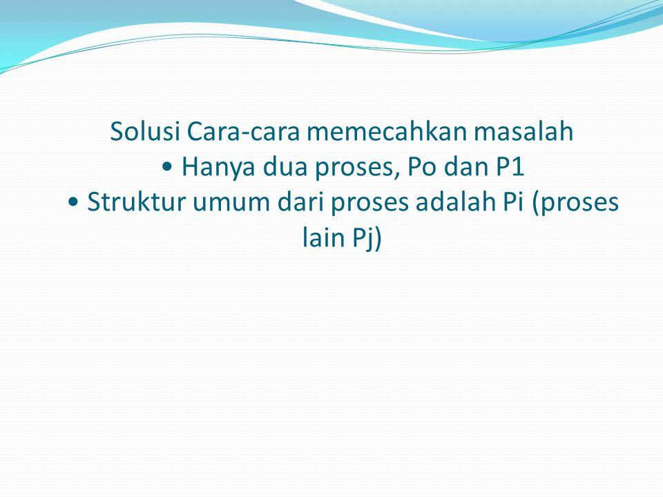 Solusi Cara-cara memecahkan masalah Hanya dua proses, Po dan P1 Struktur umum dari proses adalah Pi (proses lain Pj)