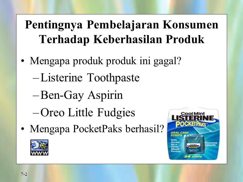 7-2 Pentingnya Pembelajaran Konsumen Terhadap Keberhasilan Produk Mengapa produk produk ini gagal? –Listerine Toothpaste –Ben-Gay Aspirin –Oreo Little
