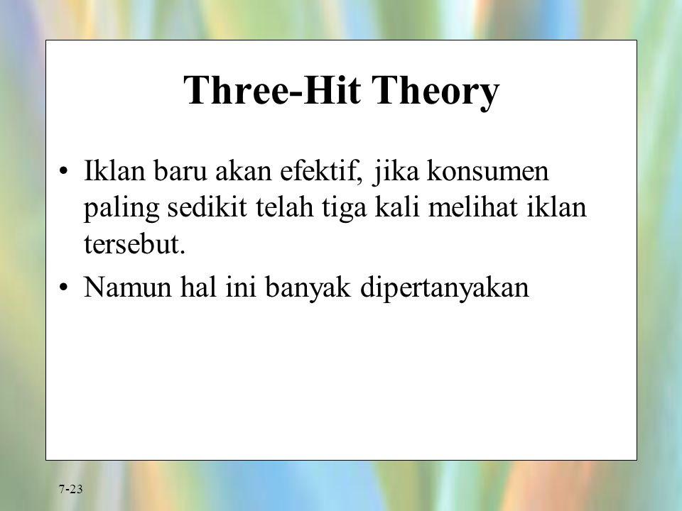 7-23 Three-Hit Theory Iklan baru akan efektif, jika konsumen paling sedikit telah tiga kali melihat iklan tersebut. Namun hal ini banyak dipertanyakan