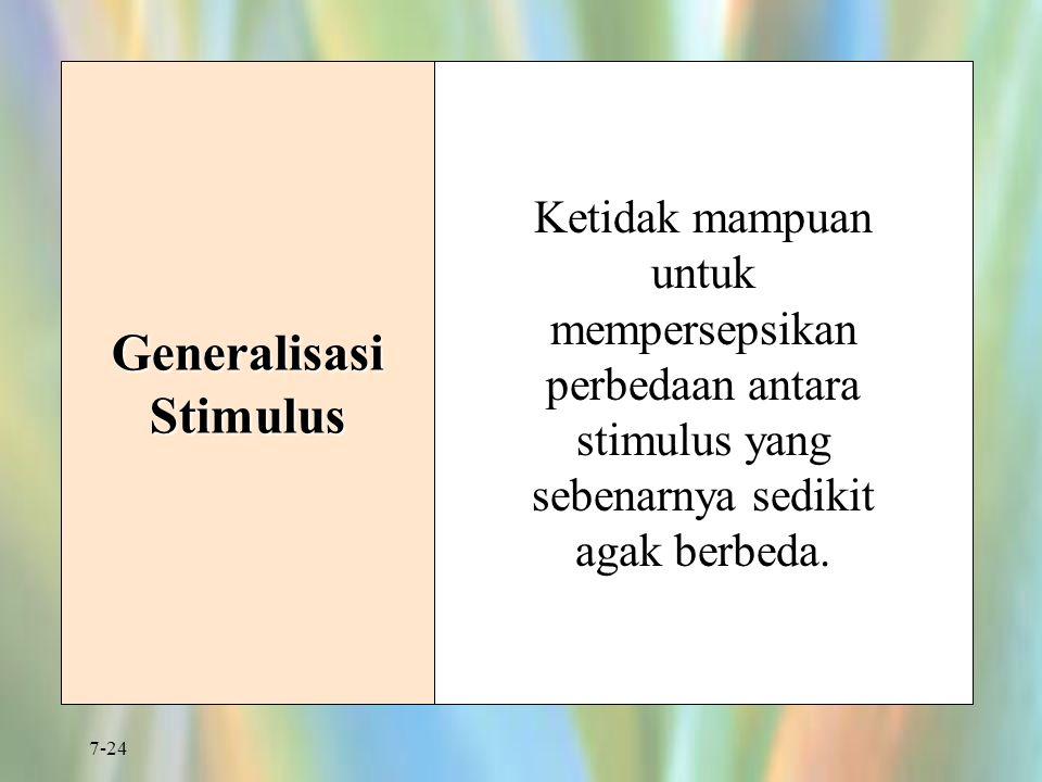 7-24 Generalisasi Stimulus Ketidak mampuan untuk mempersepsikan perbedaan antara stimulus yang sebenarnya sedikit agak berbeda.