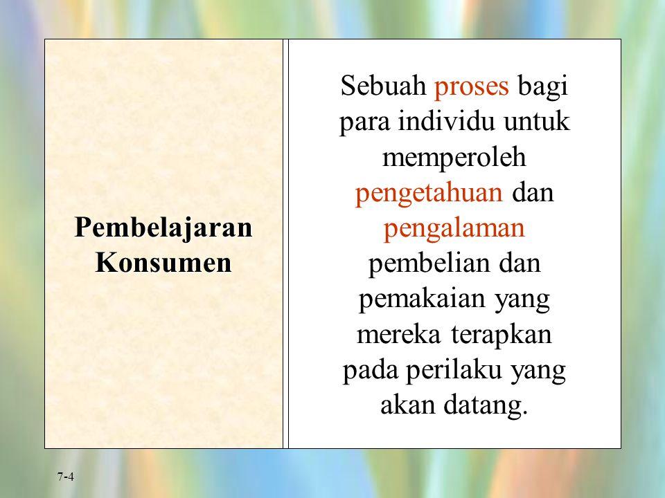7-4 Pembelajaran Konsumen Sebuah proses bagi para individu untuk memperoleh pengetahuan dan pengalaman pembelian dan pemakaian yang mereka terapkan pa