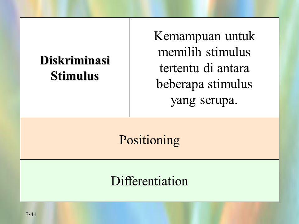 7-41 Diskriminasi Stimulus Kemampuan untuk memilih stimulus tertentu di antara beberapa stimulus yang serupa. Positioning Differentiation