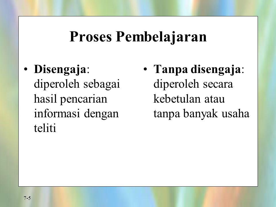7-5 Proses Pembelajaran Disengaja: diperoleh sebagai hasil pencarian informasi dengan teliti Tanpa disengaja: diperoleh secara kebetulan atau tanpa ba