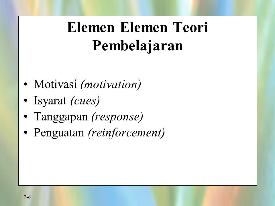7-6 Elemen Elemen Teori Pembelajaran Motivasi (motivation) Isyarat (cues) Tanggapan (response) Penguatan (reinforcement)