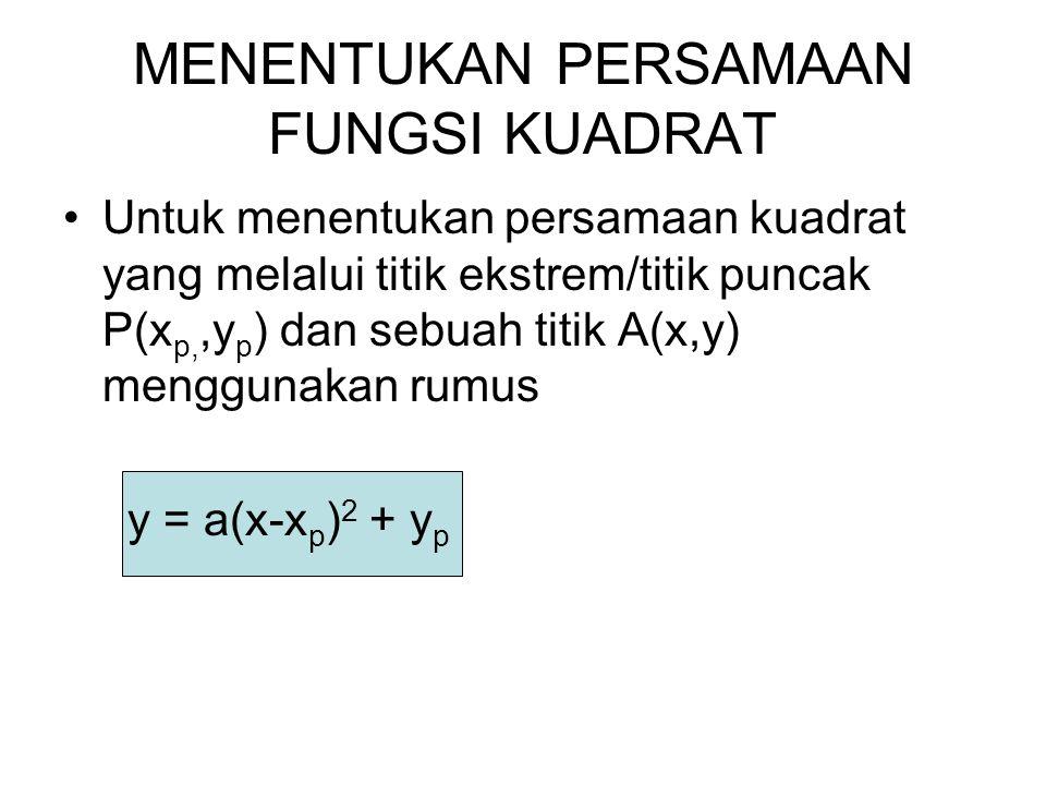 MENENTUKAN PERSAMAAN FUNGSI KUADRAT Untuk menentukan persamaan kuadrat yang melalui titik ekstrem/titik puncak P(x p,,y p ) dan sebuah titik A(x,y) me