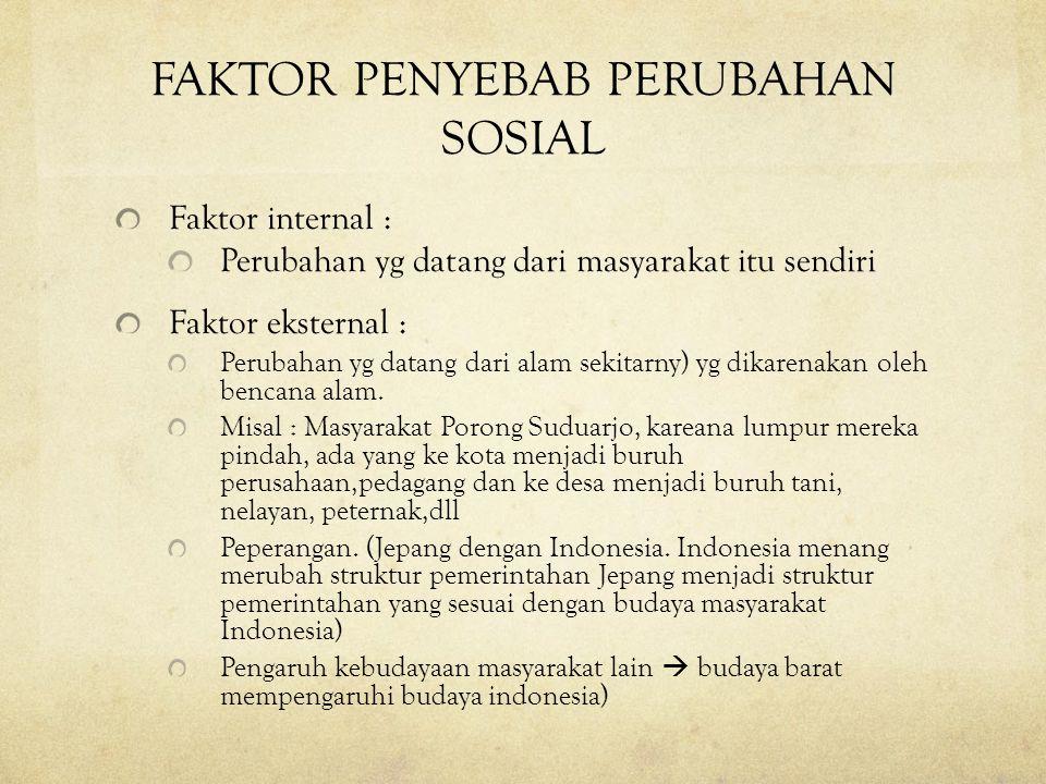 FAKTOR PENYEBAB PERUBAHAN SOSIAL Faktor internal : Perubahan yg datang dari masyarakat itu sendiri Faktor eksternal : Perubahan yg datang dari alam se