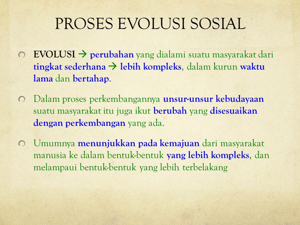 PROSES EVOLUSI SOSIAL EVOLUSI  perubahan yang dialami suatu masyarakat dari tingkat sederhana  lebih kompleks, dalam kurun waktu lama dan bertahap.