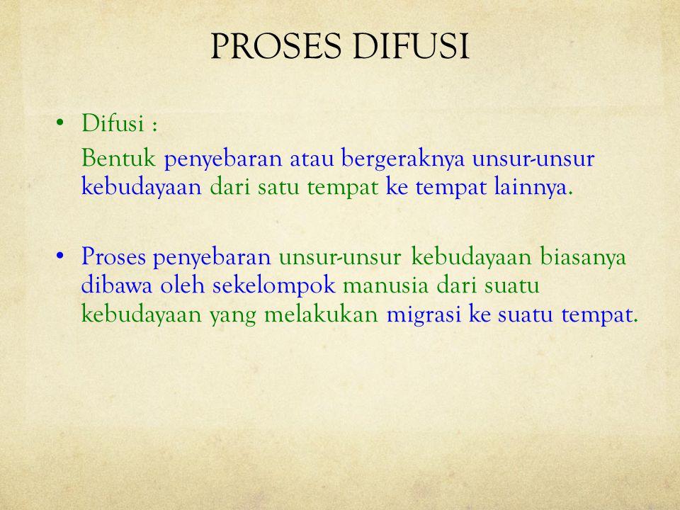 PROSES DIFUSI Difusi : Bentuk penyebaran atau bergeraknya unsur-unsur kebudayaan dari satu tempat ke tempat lainnya. Proses penyebaran unsur-unsur keb