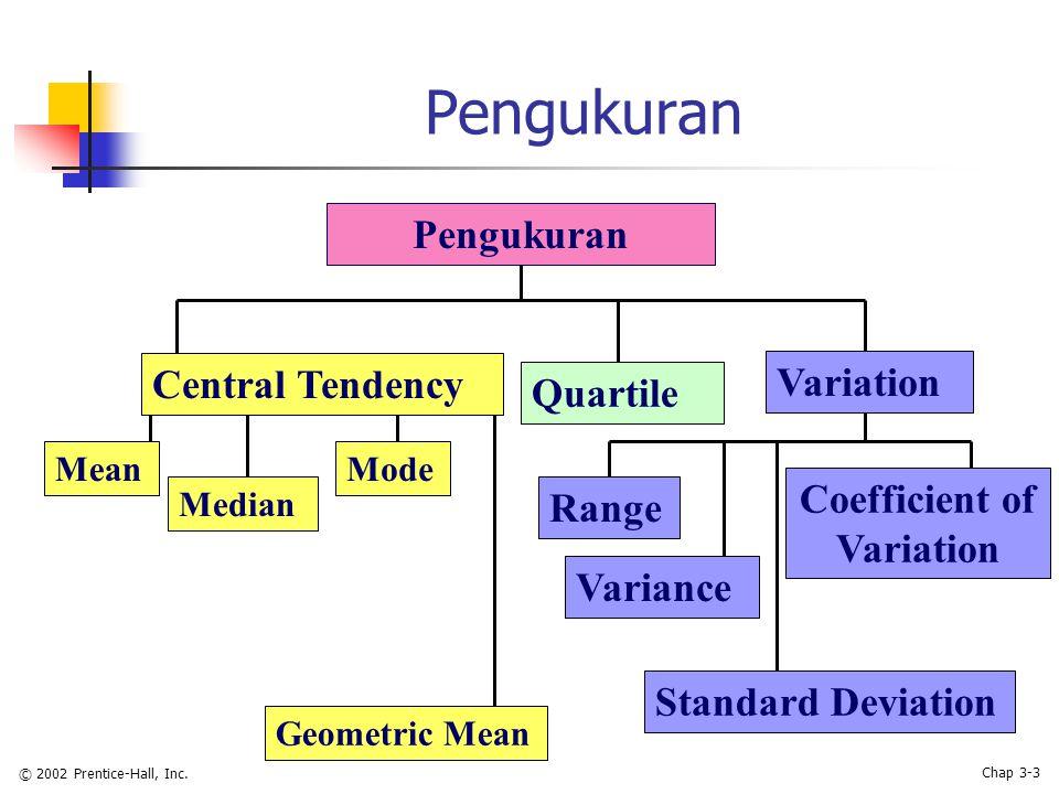 © 2002 Prentice-Hall, Inc. Chap 3-3 Pengukuran Central Tendency Mean Median Mode Quartile Geometric Mean Pengukuran Variation Variance Standard Deviat