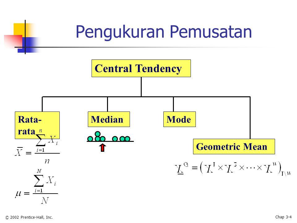 © 2002 Prentice-Hall, Inc. Chap 3-4 Pengukuran Pemusatan Central Tendency Rata- rata MedianMode Geometric Mean