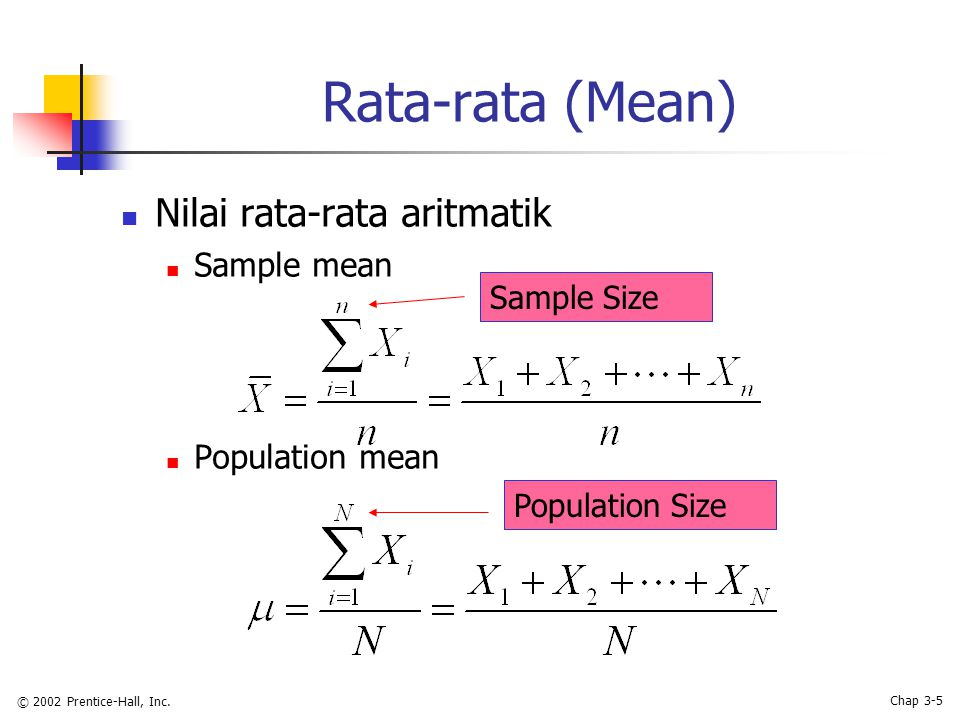 © 2002 Prentice-Hall, Inc. Chap 3-5 Rata-rata (Mean) Nilai rata-rata aritmatik Sample mean Population mean Sample Size Population Size