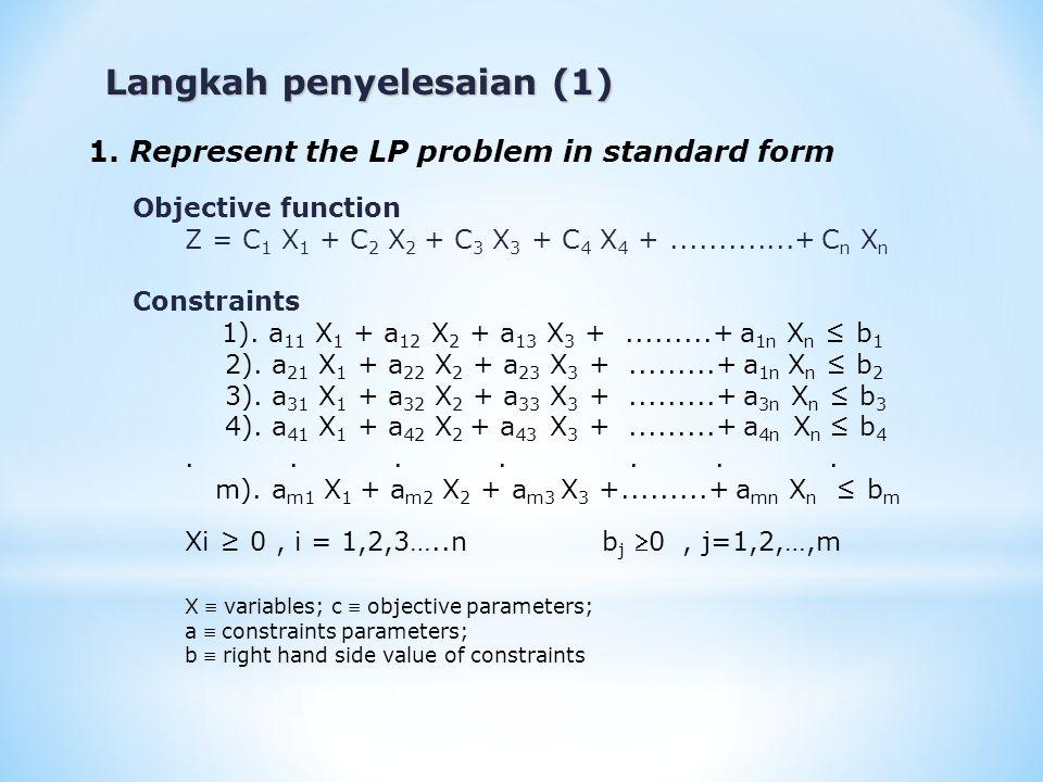 Objective function Z = C 1 X 1 + C 2 X 2 + C 3 X 3 + C 4 X 4 +.............+ C n X n Constraints 1). a 11 X 1 + a 12 X 2 + a 13 X 3 +.........+ a 1n X