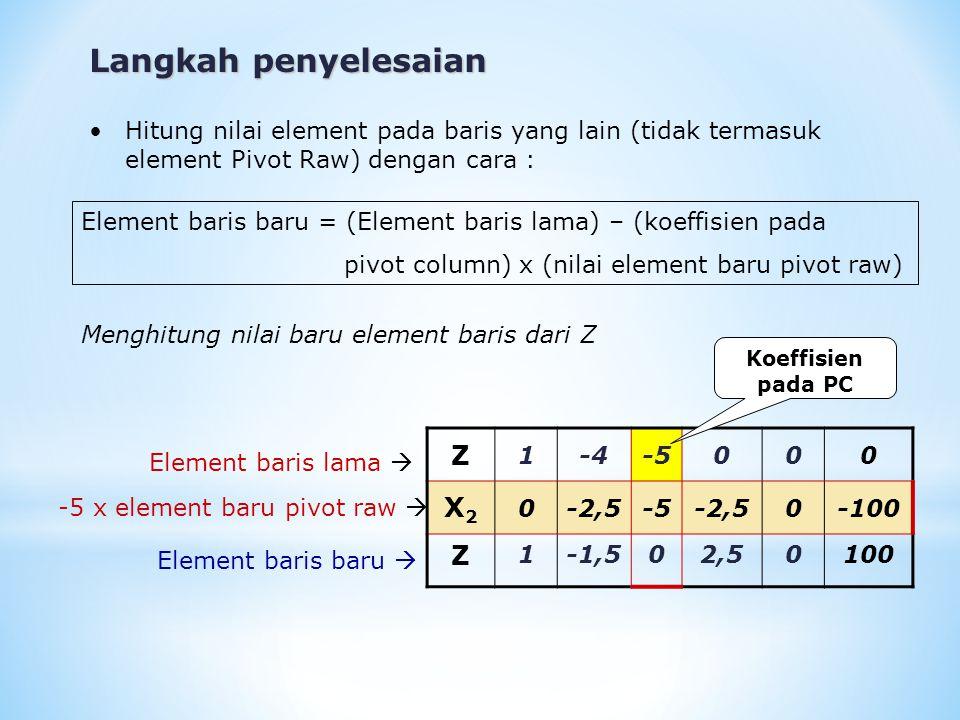 Langkah penyelesaian Hitung nilai element pada baris yang lain (tidak termasuk element Pivot Raw) dengan cara : Z 1-4-5000 X2X2 0-2,5-5-2,50-100 Z 1-1