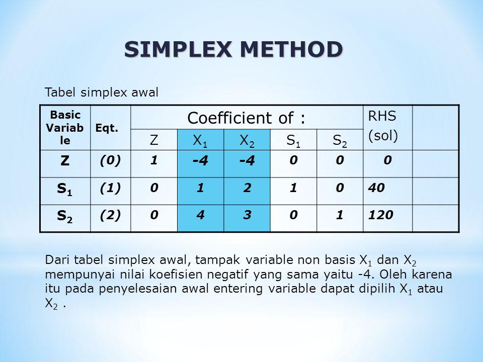 Basic Variab le Eqt. Coefficient of : RHS (sol) ZX1X1 X2X2 S1S1 S2S2 Z (0)1 -4 000 S1S1 (1)0121040 S2S2 (2)04301120 SIMPLEX METHOD Tabel simplex awal
