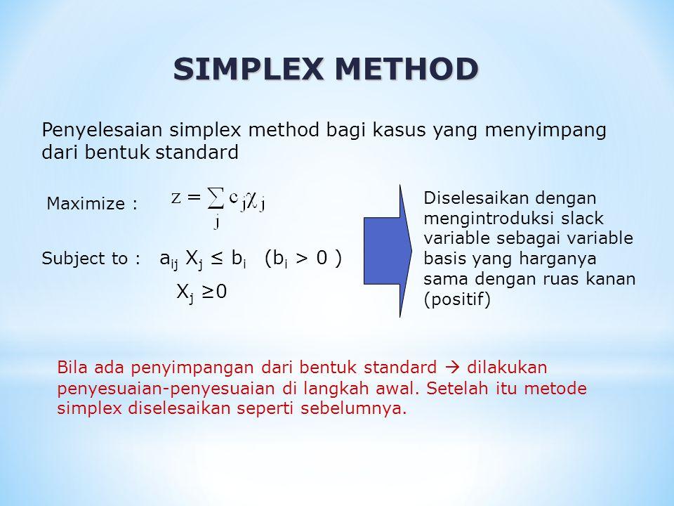 SIMPLEX METHOD Penyelesaian simplex method bagi kasus yang menyimpang dari bentuk standard Diselesaikan dengan mengintroduksi slack variable sebagai v