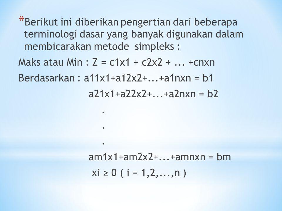 * Berikut ini diberikan pengertian dari beberapa terminologi dasar yang banyak digunakan dalam membicarakan metode simpleks : Maks atau Min : Z = c1x1