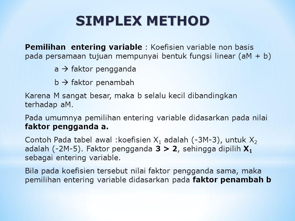 SIMPLEX METHOD Pemilihan entering variable : Koefisien variable non basis pada persamaan tujuan mempunyai bentuk fungsi linear (aM + b) a  faktor pen
