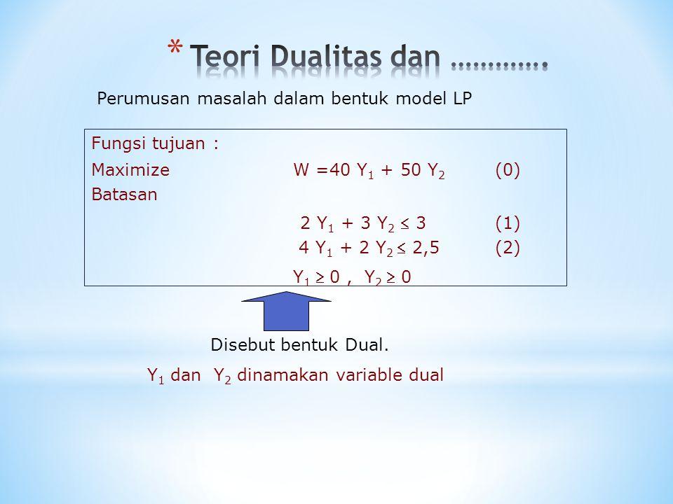 Fungsi tujuan : Maximize W =40 Y 1 + 50 Y 2 (0) Batasan 2 Y 1 + 3 Y 2  3 (1) 4 Y 1 + 2 Y 2  2,5(2) Y 1  0, Y 2  0 Perumusan masalah dalam bentuk m