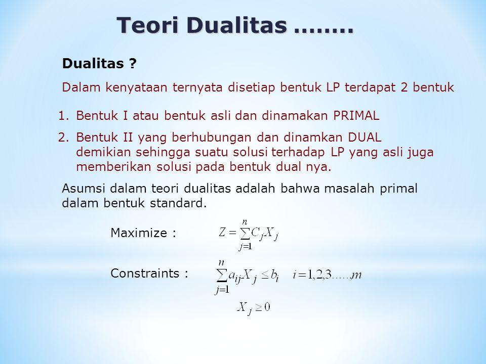Teori Dualitas …….. Dualitas ? Dalam kenyataan ternyata disetiap bentuk LP terdapat 2 bentuk 1.Bentuk I atau bentuk asli dan dinamakan PRIMAL 2.Bentuk