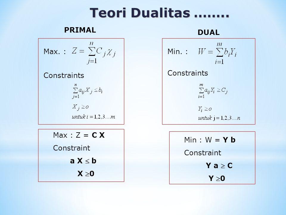 Teori Dualitas …….. Teori Dualitas …….. PRIMAL DUAL Max. : Constraints Min. : Constraints Min : W = Y b Constraint Y a  C Y 0 Max : Z = C X Constrai