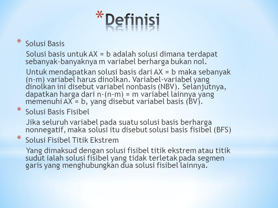 * Solusi Basis Solusi basis untuk AX = b adalah solusi dimana terdapat sebanyak-banyaknya m variabel berharga bukan nol. Untuk mendapatkan solusi basi