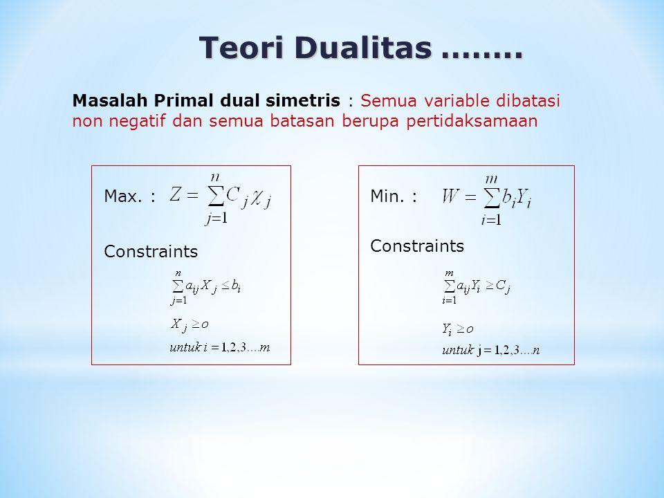 Teori Dualitas …….. Teori Dualitas …….. Max. : Constraints Min. : Constraints Masalah Primal dual simetris : Semua variable dibatasi non negatif dan s