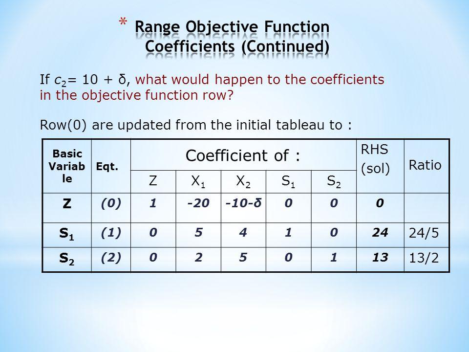 Basic Variab le Eqt. Coefficient of : RHS (sol) Ratio ZX1X1 X2X2 S1S1 S2S2 Z (0)1-20-10-δ000 S1S1 (1)0541024 24/5 S2S2 (2)0250113 13/2 If c 2 = 10 + δ
