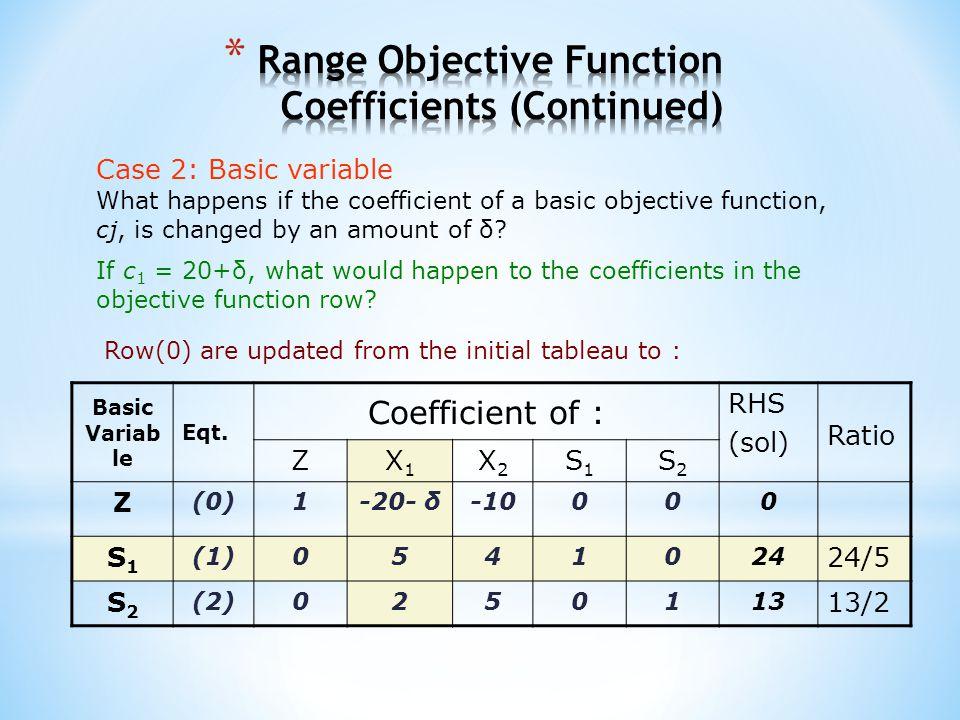 Basic Variab le Eqt. Coefficient of : RHS (sol) Ratio ZX1X1 X2X2 S1S1 S2S2 Z (0)1-20- δ-10000 S1S1 (1)0541024 24/5 S2S2 (2)0250113 13/2 Case 2: Basic