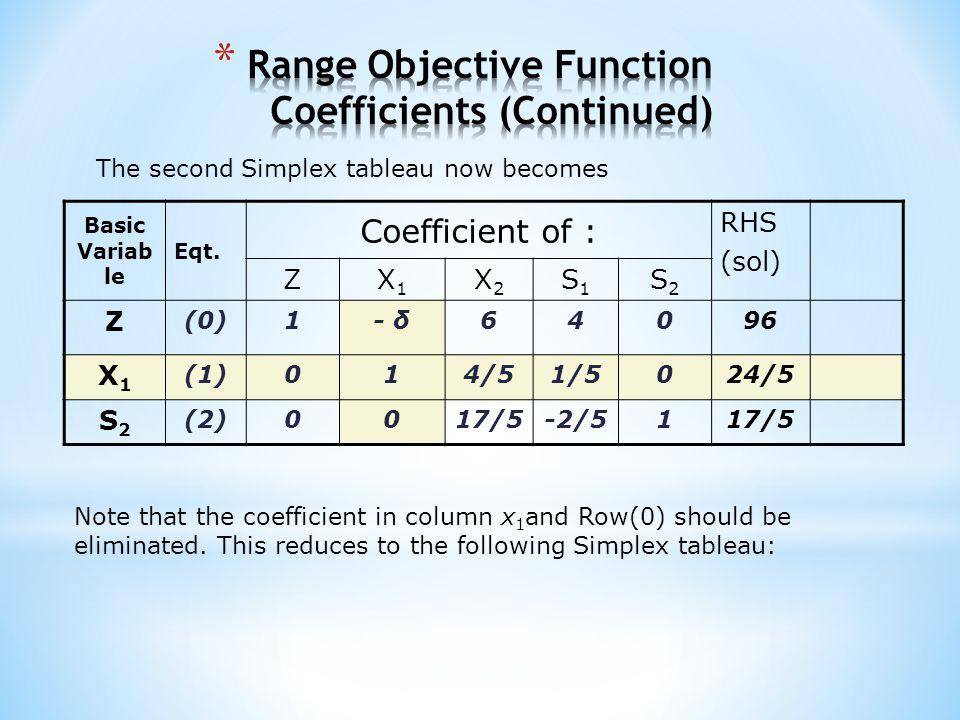 Basic Variab le Eqt. Coefficient of : RHS (sol) ZX1X1 X2X2 S1S1 S2S2 Z (0)1- δ64096 X1X1 (1)014/51/5024/5 S2S2 (2)0017/5-2/5117/5 The second Simplex t