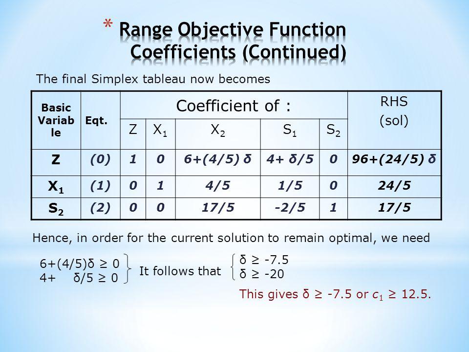 Basic Variab le Eqt. Coefficient of : RHS (sol) ZX1X1 X2X2 S1S1 S2S2 Z (0)106+(4/5) δ4+ δ/5096+(24/5) δ X1X1 (1)014/51/5024/5 S2S2 (2)0017/5-2/5117/5