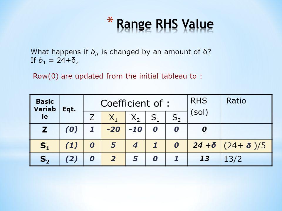 Basic Variab le Eqt. Coefficient of : RHS (sol) Ratio ZX1X1 X2X2 S1S1 S2S2 Z (0)1-20-10000 S1S1 (1)0541024 +δ (24+ δ )/5 S2S2 (2)0250113 13/2 What hap
