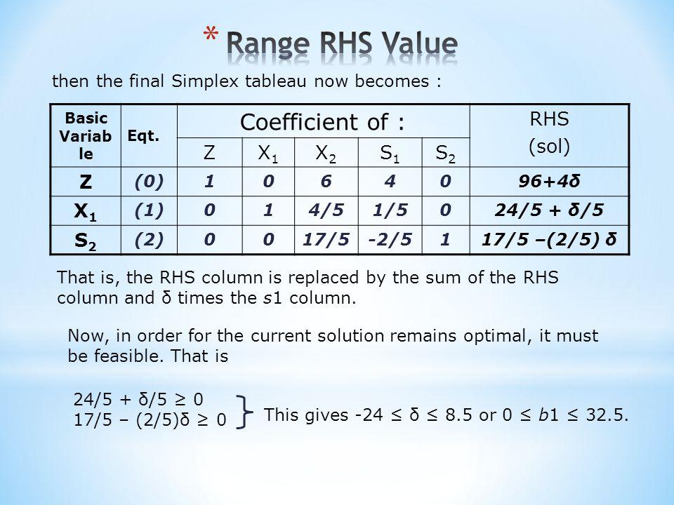 Basic Variab le Eqt. Coefficient of : RHS (sol) ZX1X1 X2X2 S1S1 S2S2 Z (0)1064096+4δ X1X1 (1)014/51/5024/5 + δ/5 S2S2 (2)0017/5-2/5117/5 –(2/5) δ then