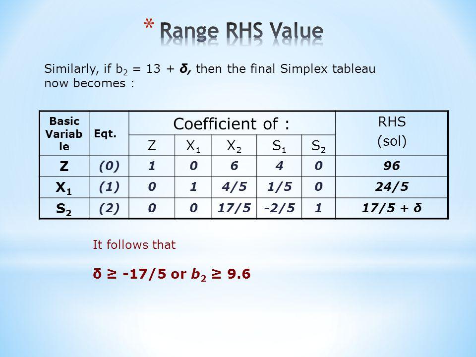 Basic Variab le Eqt. Coefficient of : RHS (sol) ZX1X1 X2X2 S1S1 S2S2 Z (0)1064096 X1X1 (1)014/51/5024/5 S2S2 (2)0017/5-2/5117/5 + δ Similarly, if b 2