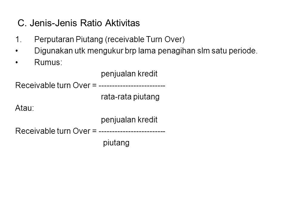 C. Jenis-Jenis Ratio Aktivitas 1.Perputaran Piutang (receivable Turn Over) Digunakan utk mengukur brp lama penagihan slm satu periode. Rumus: penjuala