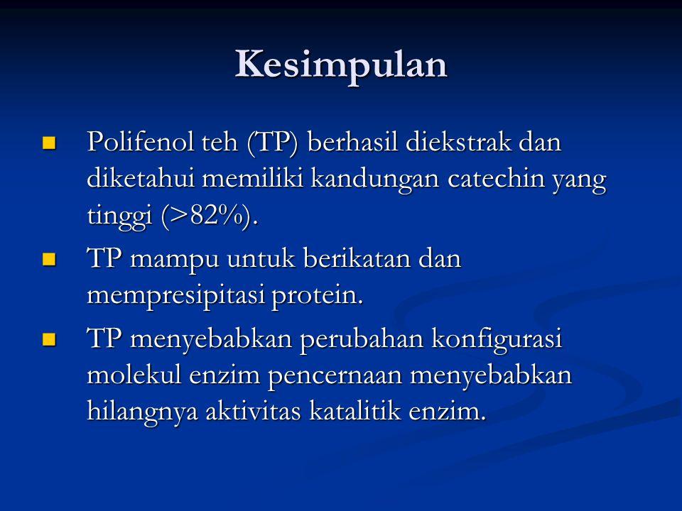 Kesimpulan Polifenol teh (TP) berhasil diekstrak dan diketahui memiliki kandungan catechin yang tinggi (>82%). Polifenol teh (TP) berhasil diekstrak d