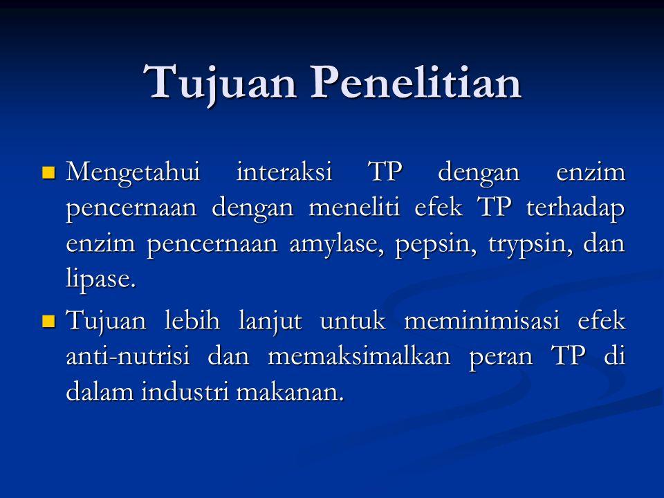 Tujuan Penelitian Mengetahui interaksi TP dengan enzim pencernaan dengan meneliti efek TP terhadap enzim pencernaan amylase, pepsin, trypsin, dan lipa