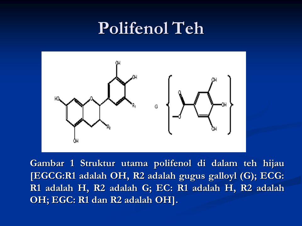 Polifenol Teh Gambar 1 Struktur utama polifenol di dalam teh hijau [EGCG:R1 adalah OH, R2 adalah gugus galloyl (G); ECG: R1 adalah H, R2 adalah G; EC: