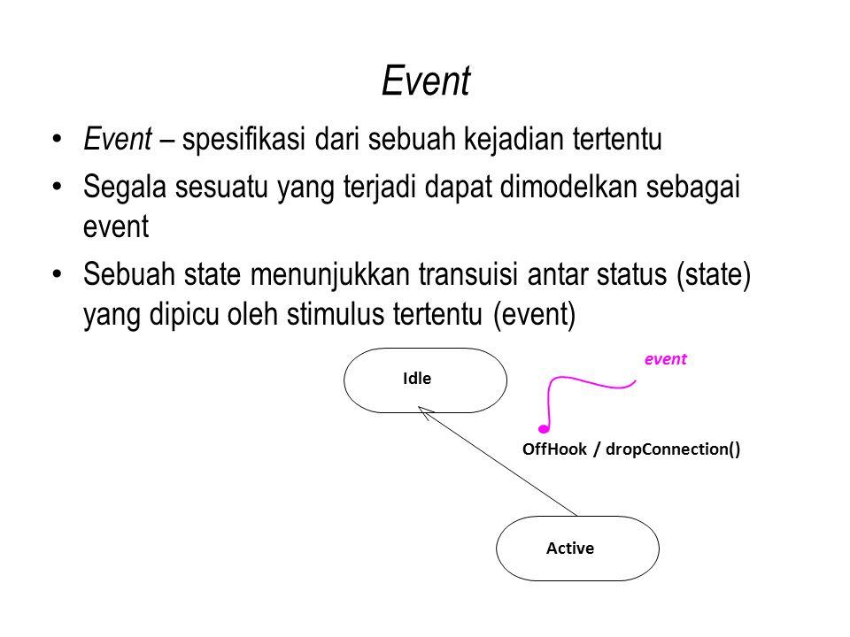 Event Event – spesifikasi dari sebuah kejadian tertentu Segala sesuatu yang terjadi dapat dimodelkan sebagai event Sebuah state menunjukkan transuisi antar status (state) yang dipicu oleh stimulus tertentu (event) Idle Active OffHook / dropConnection() event