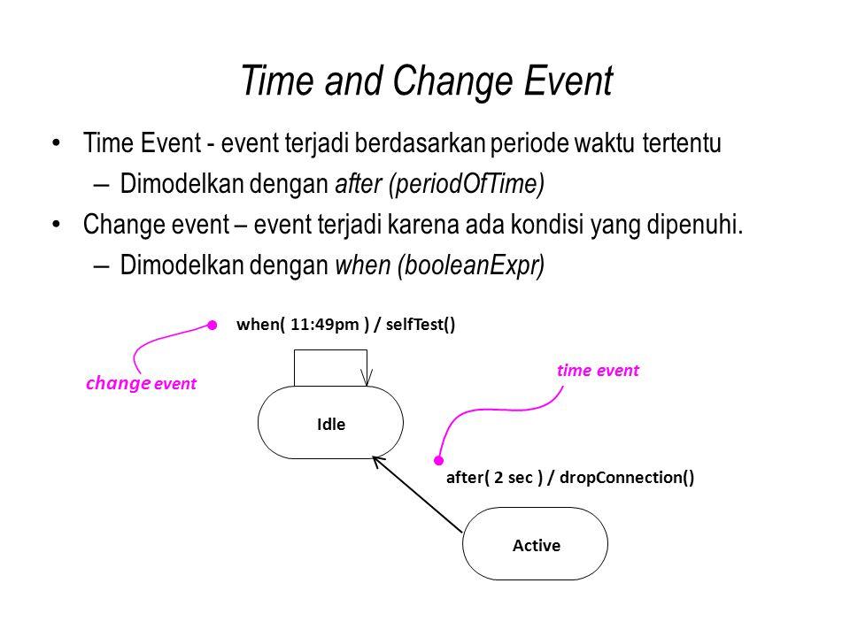 Time and Change Event Time Event - event terjadi berdasarkan periode waktu tertentu – Dimodelkan dengan after (periodOfTime) Change event – event terjadi karena ada kondisi yang dipenuhi.