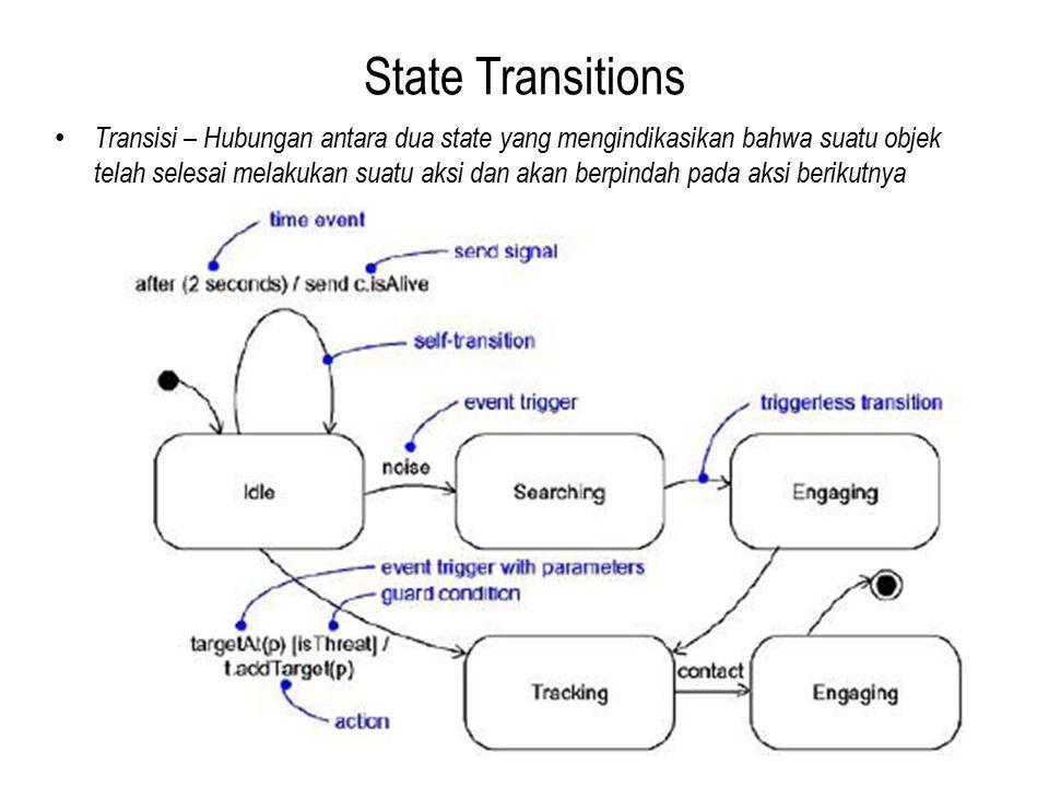 State Transitions Transisi – Hubungan antara dua state yang mengindikasikan bahwa suatu objek telah selesai melakukan suatu aksi dan akan berpindah pada aksi berikutnya