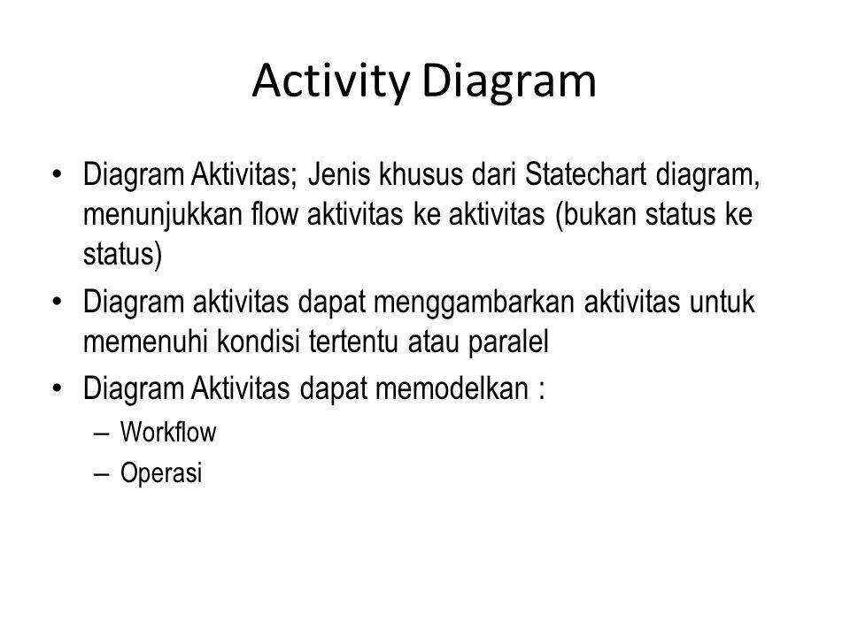 Activity Diagram Diagram Aktivitas; Jenis khusus dari Statechart diagram, menunjukkan flow aktivitas ke aktivitas (bukan status ke status) Diagram akt