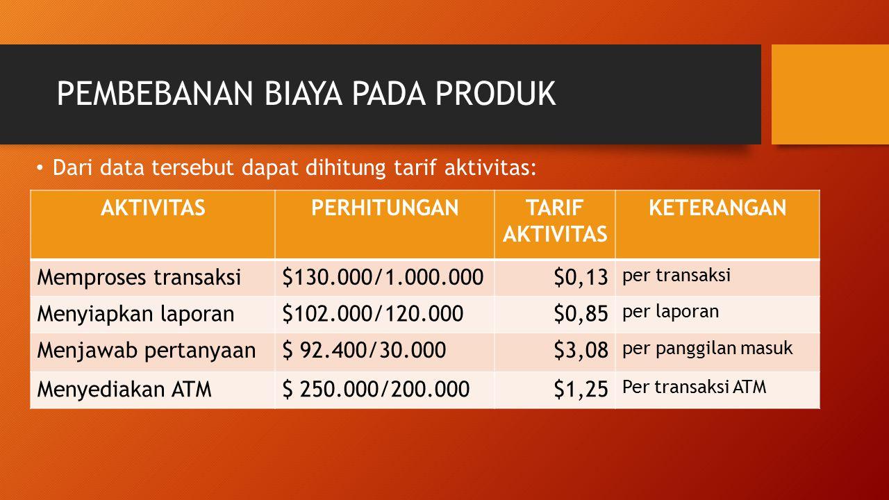 PEMBEBANAN BIAYA PADA PRODUK Dari data tersebut dapat dihitung tarif aktivitas: AKTIVITASPERHITUNGANTARIF AKTIVITAS KETERANGAN Memproses transaksi$130