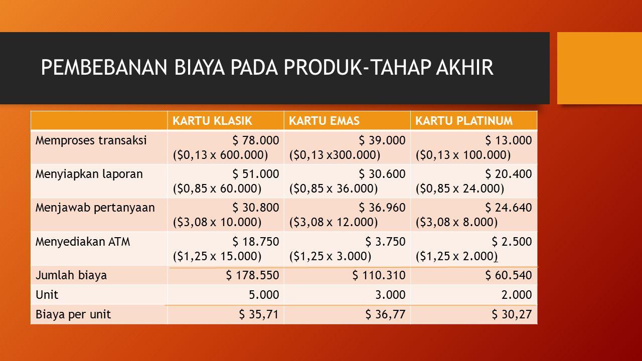 PEMBEBANAN BIAYA PADA PRODUK-TAHAP AKHIR KARTU KLASIKKARTU EMASKARTU PLATINUM Memproses transaksi$ 78.000 ($0,13 x 600.000) $ 39.000 ($0,13 x300.000)