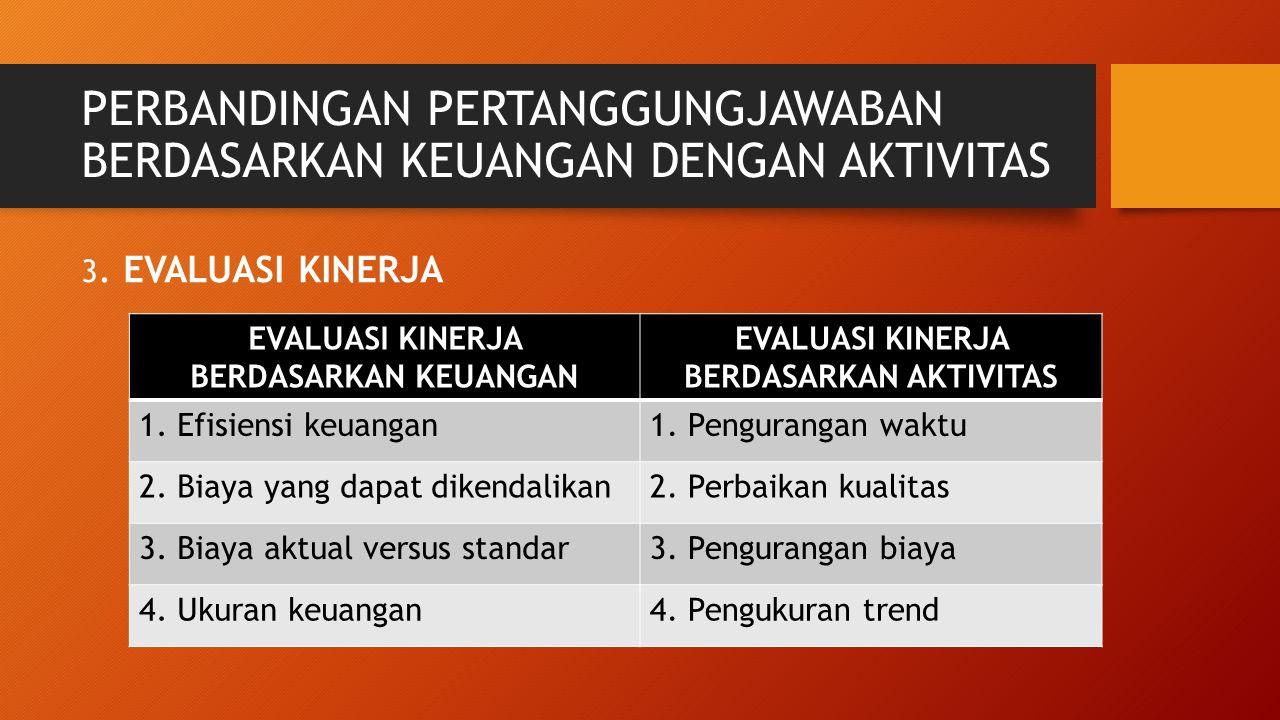 PERBANDINGAN PERTANGGUNGJAWABAN BERDASARKAN KEUANGAN DENGAN AKTIVITAS 3. EVALUASI KINERJA EVALUASI KINERJA BERDASARKAN KEUANGAN EVALUASI KINERJA BERDA
